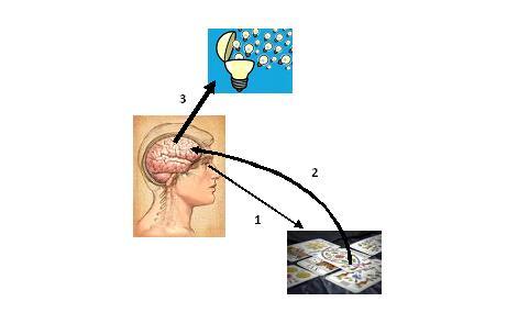 Tarot interpretation illustrated