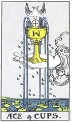 Ace of Cups--Rider-Waite Tarot