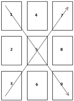 Magic square Three things